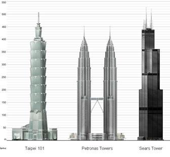 La Torre Sears El Edificio M 225 S Alto De Ee Uu Y De Todo